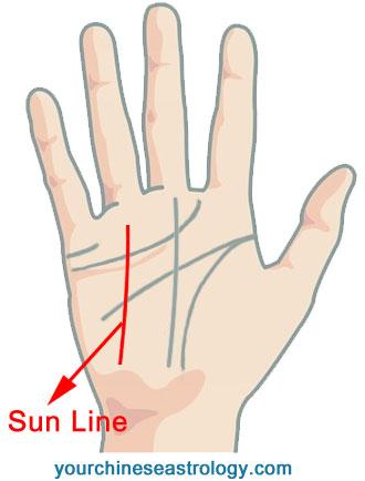 Palm Reading - Sun Line